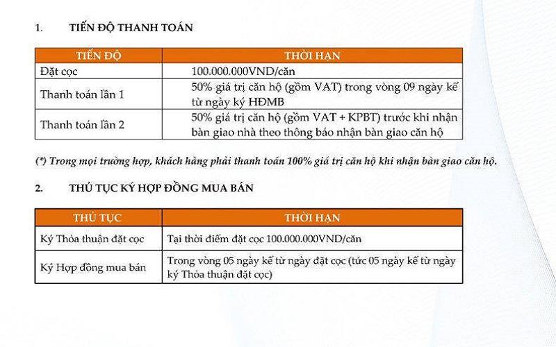 TIẾN ĐỘ THANH TOÁN CHUNG CƯ VINHOMES TIME CITY